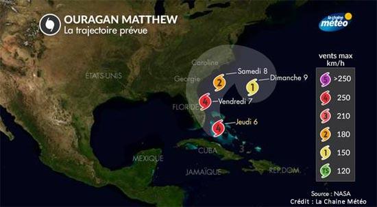 Trajectoire du cyclone Matthew dans les Caraïbes